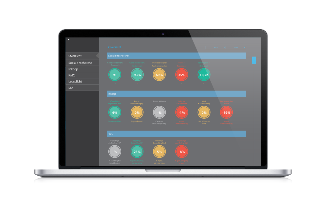 business-intelligence-dashboard-2-1080x675